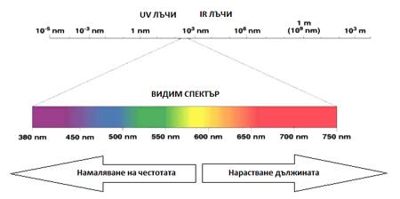 Спектър